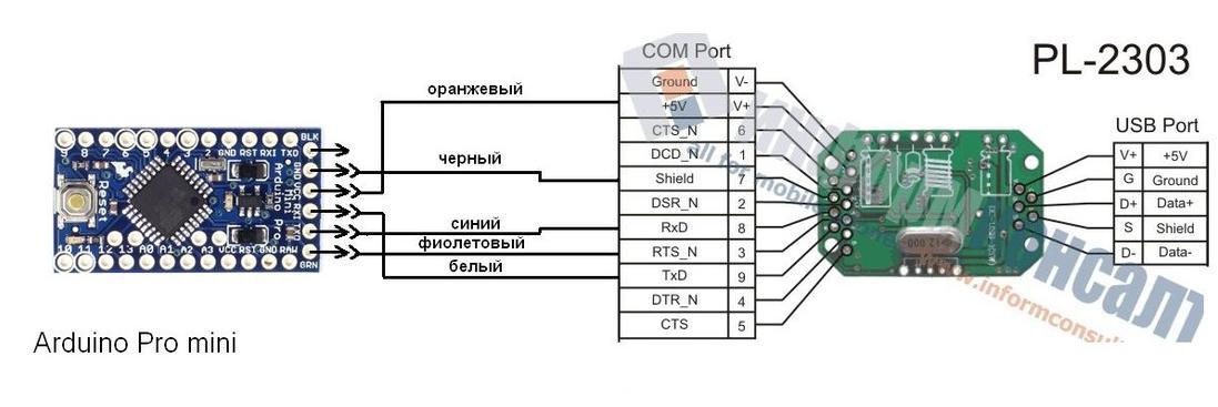 Arduino USB-to-Serial Tutorial - Programming the Pro